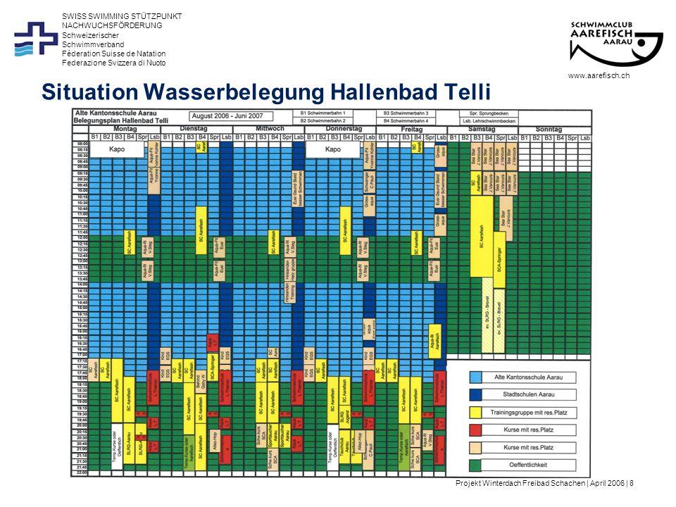 Projekt Winterdach Freibad Schachen | April 2006 | 8 Schweizerischer Schwimmverband Féderation Suisse de Natation Federazione Svizzera di Nuoto SWISS SWIMMING STÜTZPUNKT NACHWUCHSFÖRDERUNG Situation Wasserbelegung Hallenbad Telli www.aarefisch.ch