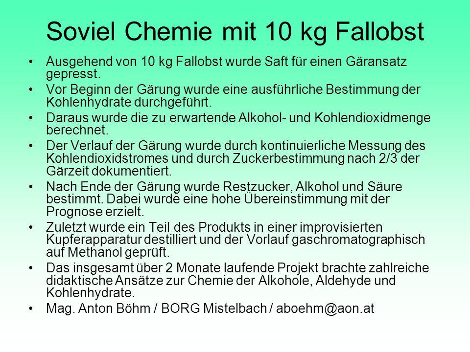 Soviel Chemie mit 10 kg Fallobst Ausgehend von 10 kg Fallobst wurde Saft für einen Gäransatz gepresst. Vor Beginn der Gärung wurde eine ausführliche B