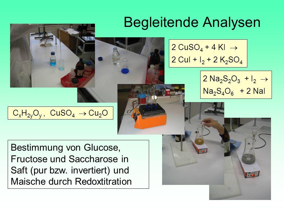 Gärung beendet - Bestimmung von Restzucker, Säure und Alkohol Cr 2 O 7 2- + 6 I - + 14 H 3 0 + 2 Cr 3+ + 3 I 2 + 14 H 2 O I 2 + 2 S 2 O 3 2- 2 I - + S 4 O 6 2- 3 C 2 H 5 OH + 2 Cr 2 O 7 2- + 16 H 3 0 + 3 CH 3 COOH + 4 Cr 3+ + 27 H 2 O