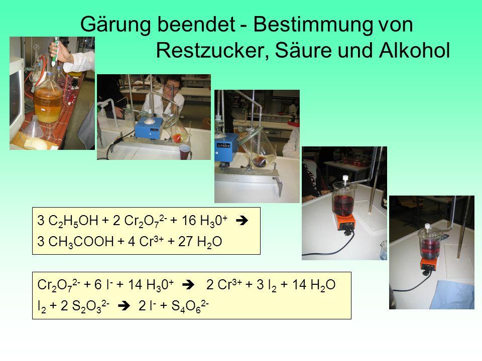 Gärung beendet - Bestimmung von Restzucker, Säure und Alkohol Cr 2 O 7 2- + 6 I - + 14 H 3 0 + 2 Cr 3+ + 3 I 2 + 14 H 2 O I 2 + 2 S 2 O 3 2- 2 I - + S