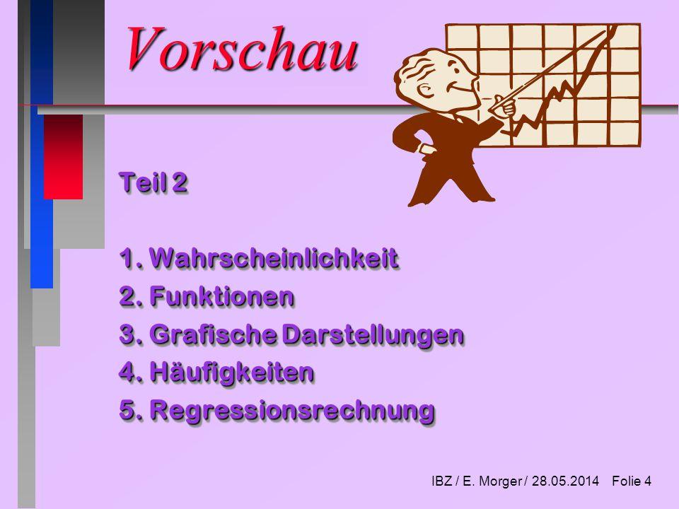 IBZ / E. Morger / 28.05.2014 Folie 3 Vorschau Teil 1 1. Zahlen 2. Addieren+Subtrahieren 3. Rechnen mit Klammern 4. Multiplizieren und Dividieren 5. Po