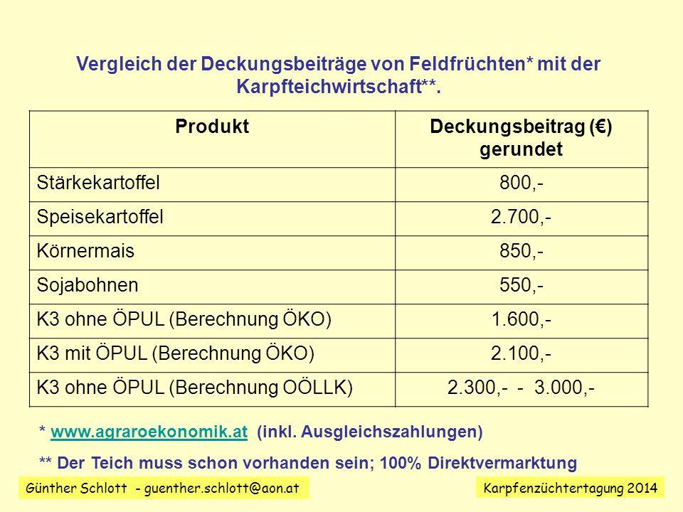Günther Schlott - guenther.schlott@aon.at Karpfenzüchtertagung 2014 Vergleich der Deckungsbeiträge von Feldfrüchten* mit der Karpfteichwirtschaft**.