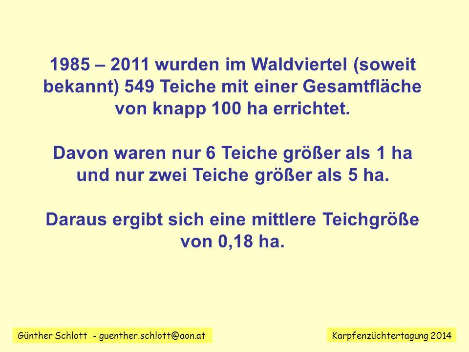 Günther Schlott - guenther.schlott@aon.at Karpfenzüchtertagung 2014 Flächenausweitung durch Entfernung von Verlandungszonen TVL01TVL02TVL03TVL04 Summe 5-10% der Teichfläche: Verlandungs- zone 11-20% der Teichfläche: Verlandungs- zone 21-35% der Teichfläche: Verlandungs- zone 36-50% der Teichfläche: Verlandungs- zone Anzahl Betriebe 39291917104 Summe von Schlag_Fläche (ha) 450,0478,0243,799,21.270,9 Anzahl Schläge 103794125248 Verlandungszone ca.
