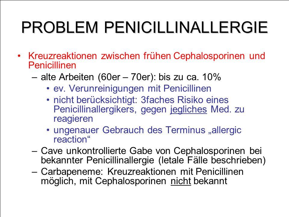 PROBLEM PENICILLINALLERGIE Kreuzreaktionen zwischen frühen Cephalosporinen und Penicillinen –alte Arbeiten (60er – 70er): bis zu ca.