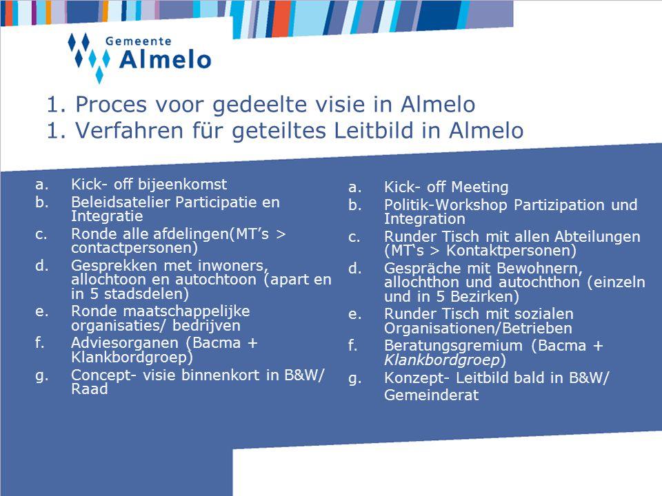 1. Proces voor gedeelte visie in Almelo 1.