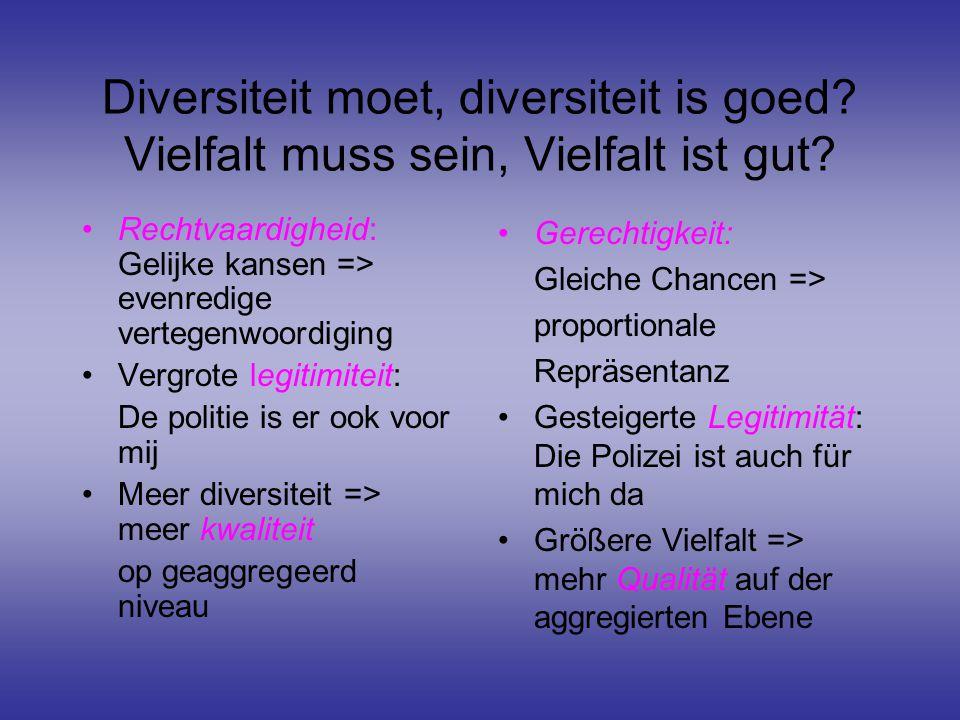Diversiteit moet, diversiteit is goed.Vielfalt muss sein, Vielfalt ist gut.
