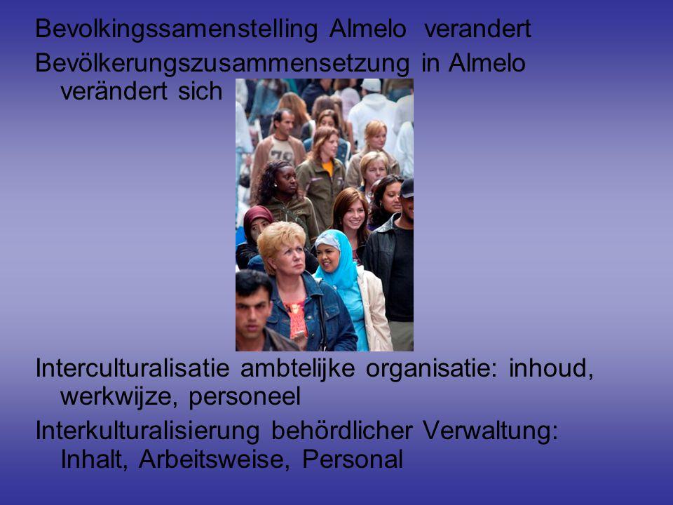 Bevolkingssamenstelling Almelo verandert Bevölkerungszusammensetzung in Almelo verändert sich Interculturalisatie ambtelijke organisatie: inhoud, werkwijze, personeel Interkulturalisierung behördlicher Verwaltung: Inhalt, Arbeitsweise, Personal
