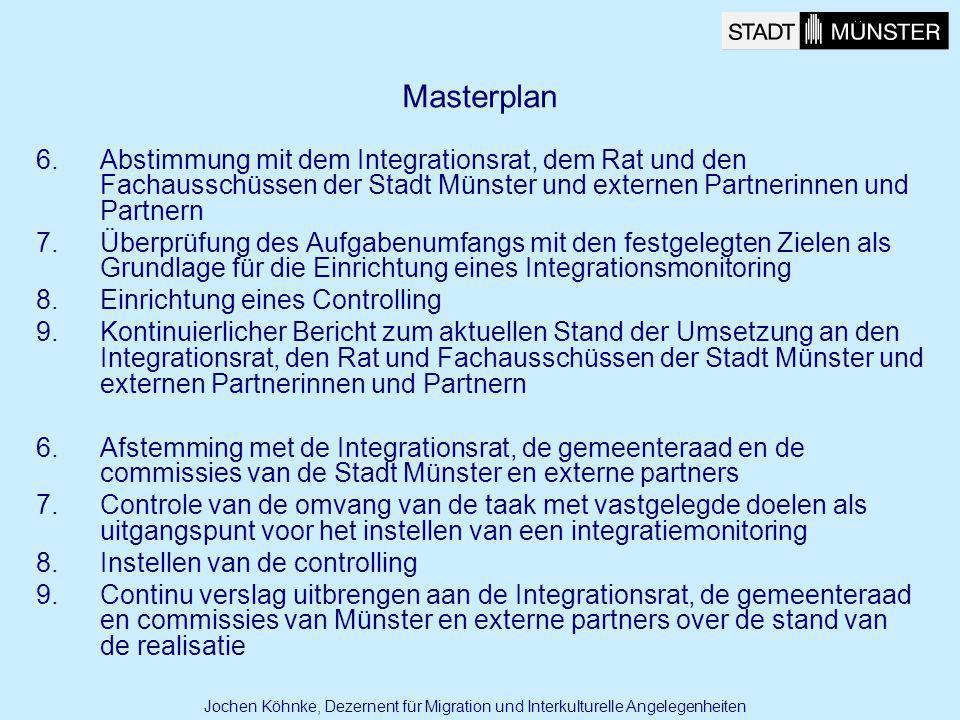 6.Abstimmung mit dem Integrationsrat, dem Rat und den Fachausschüssen der Stadt Münster und externen Partnerinnen und Partnern 7.Überprüfung des Aufga