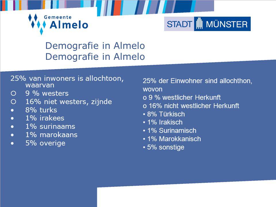 1.Evaluatie van het Almelose Integratiebeleid in 2008 1.