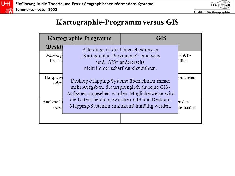 Einführung in die Theorie und Praxis Geographischer Informations-Systeme Sommersemester 2003 Kartographie-Programm versus GIS Kartographie-Programm (D