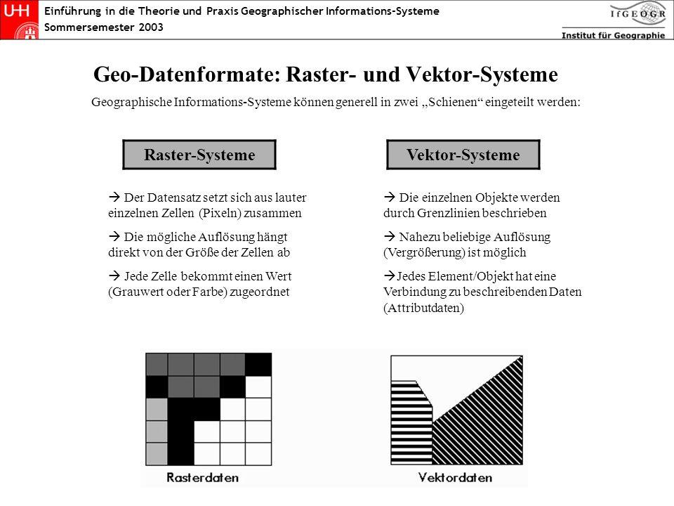 Einführung in die Theorie und Praxis Geographischer Informations-Systeme Sommersemester 2003 Geo-Datenformate: Raster- und Vektor-Systeme Vektor-Syste