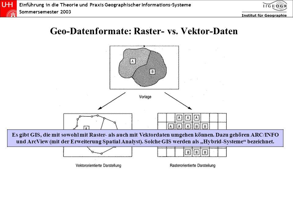 Einführung in die Theorie und Praxis Geographischer Informations-Systeme Sommersemester 2003 Geo-Datenformate: Raster- vs. Vektor-Daten Es gibt GIS, d