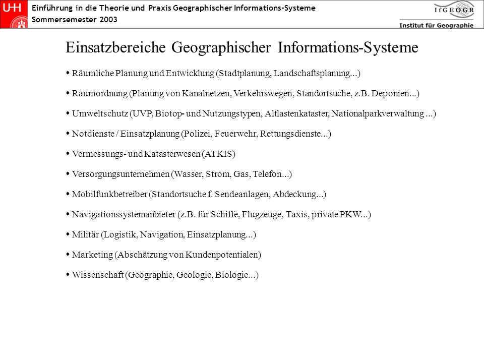 Einführung in die Theorie und Praxis Geographischer Informations-Systeme Sommersemester 2003 Einsatzbereiche Geographischer Informations-Systeme Raumo