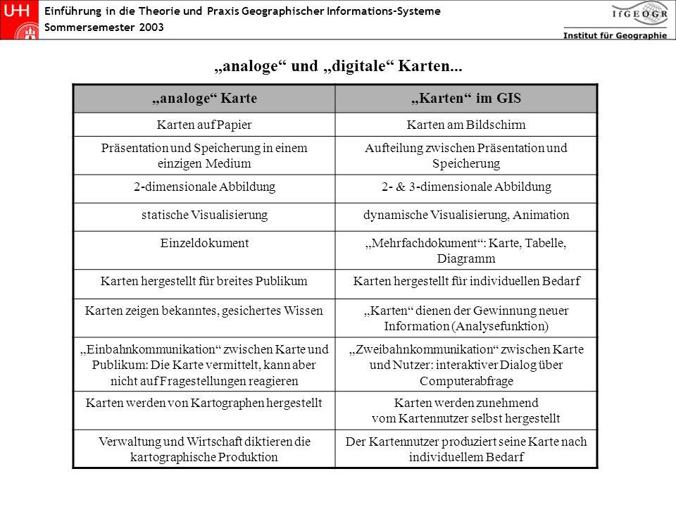 Einführung in die Theorie und Praxis Geographischer Informations-Systeme Sommersemester 2003 analoge KarteKarten im GIS Karten auf PapierKarten am Bil