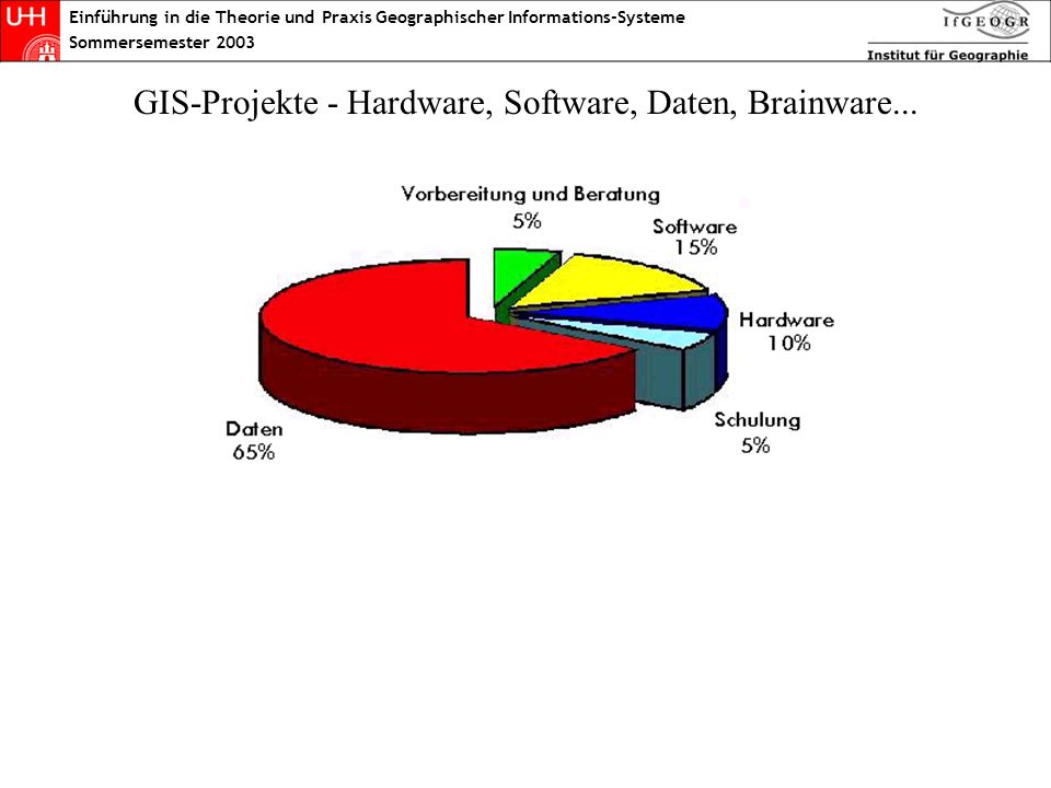 Visualisierung von Sach- / Attributdaten in gedruckte Karten oder Bildschirmpräsentationen räumliche Analysen...