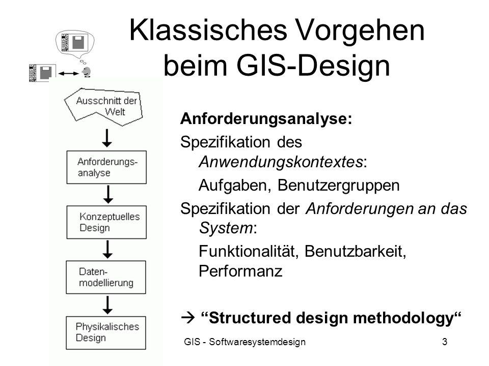 GIS - Softwaresystemdesign3 Klassisches Vorgehen beim GIS-Design Anforderungsanalyse: Spezifikation des Anwendungskontextes: Aufgaben, Benutzergruppen