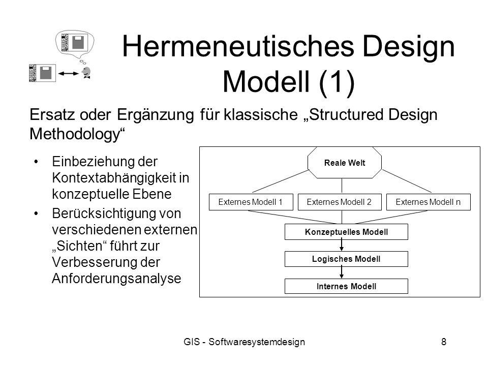 GIS - Softwaresystemdesign8 Hermeneutisches Design Modell (1) Einbeziehung der Kontextabhängigkeit in konzeptuelle Ebene Berücksichtigung von verschie