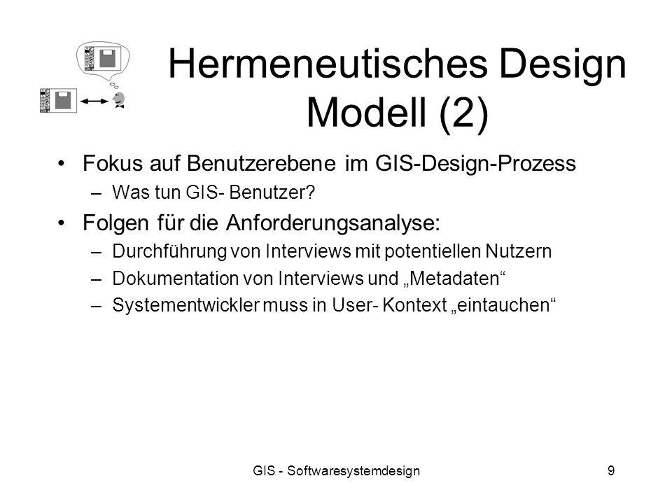 GIS - Softwaresystemdesign9 Hermeneutisches Design Modell (2) Fokus auf Benutzerebene im GIS-Design-Prozess –Was tun GIS- Benutzer? Folgen für die Anf