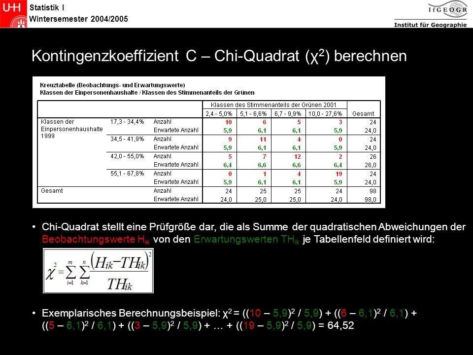 Statistik I Wintersemester 2004/2005 Chi-Quadrat Kontingenzkoeffizient C – Chi-Quadrat (χ 2 ) berechnen Exemplarisches Berechnungsbeispiel: χ 2 = ((10 – 5,9) 2 / 5,9) + ((6 – 6,1) 2 / 6,1) + ((5 – 6,1) 2 / 6,1) + ((3 – 5,9) 2 / 5,9) + … + ((19 – 5,9) 2 / 5,9) = 64,52 Chi-Quadrat stellt eine Prüfgröße dar, die als Summe der quadratischen Abweichungen der Beobachtungswerte H ik von den Erwartungswerten TH ik je Tabellenfeld definiert wird: