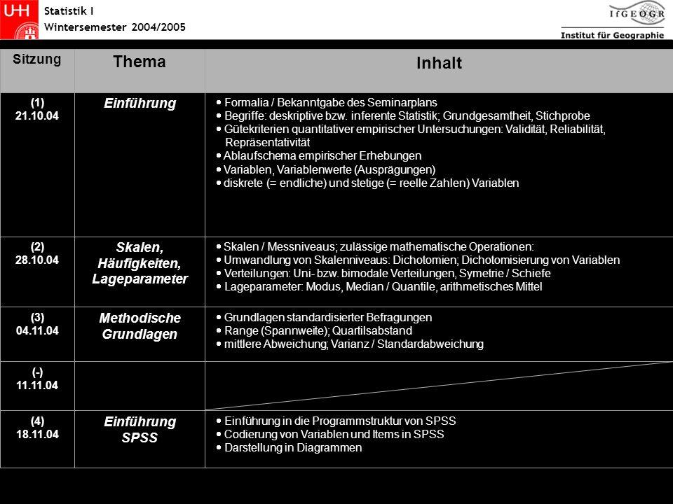 Statistik I Wintersemester 2004/2005 Statistik Sitzung Thema Inhalt (1) 21.10.04 Einführung Formalia / Bekanntgabe des Seminarplans Begriffe: deskriptive bzw.