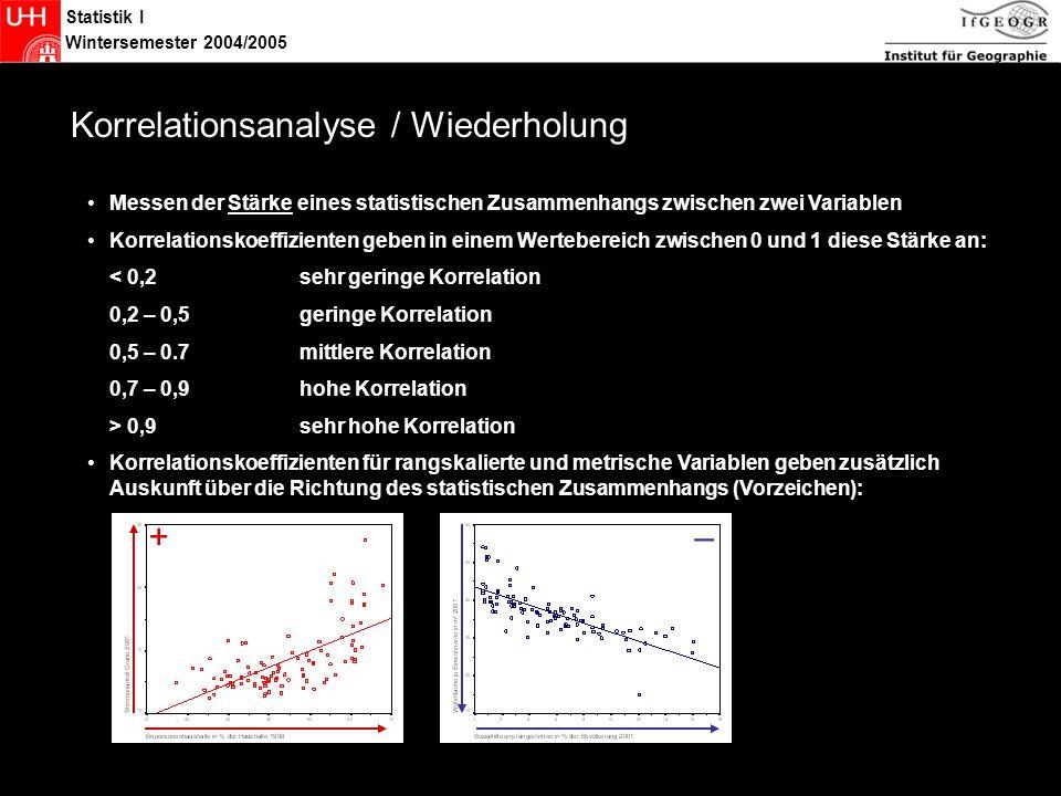 Statistik I Wintersemester 2004/2005 Korrelationen Korrelationsanalyse / Wiederholung Messen der Stärke eines statistischen Zusammenhangs zwischen zwei Variablen Korrelationskoeffizienten geben in einem Wertebereich zwischen 0 und 1 diese Stärke an: < 0,2sehr geringe Korrelation 0,2 – 0,5geringe Korrelation 0,5 – 0.7mittlere Korrelation 0,7 – 0,9hohe Korrelation > 0,9sehr hohe Korrelation Korrelationskoeffizienten für rangskalierte und metrische Variablen geben zusätzlich Auskunft über die Richtung des statistischen Zusammenhangs (Vorzeichen): +–