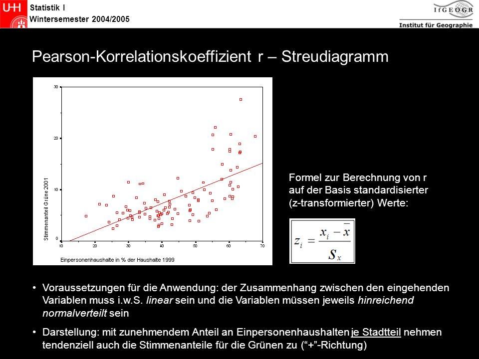Statistik I Wintersemester 2004/2005 Pearson Pearson-Korrelationskoeffizient r – Streudiagramm Voraussetzungen für die Anwendung: der Zusammenhang zwischen den eingehenden Variablen muss i.w.S.