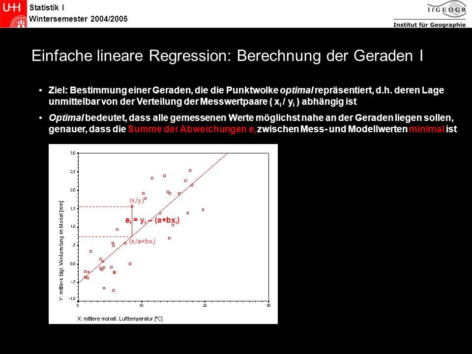 Statistik I Wintersemester 2004/2005 Statistik Einfache lineare Regression: Berechnung der Geraden II Gausssches Prinzip der kleinsten Quadrate a und b sind so zu wählen, dass die Funktion ein Minimum annimmt Berechnungsformel Regressionskoeffizient (Steigung) Berechnungsformel Regressionskonstante (Y-Achsenabschnitt)