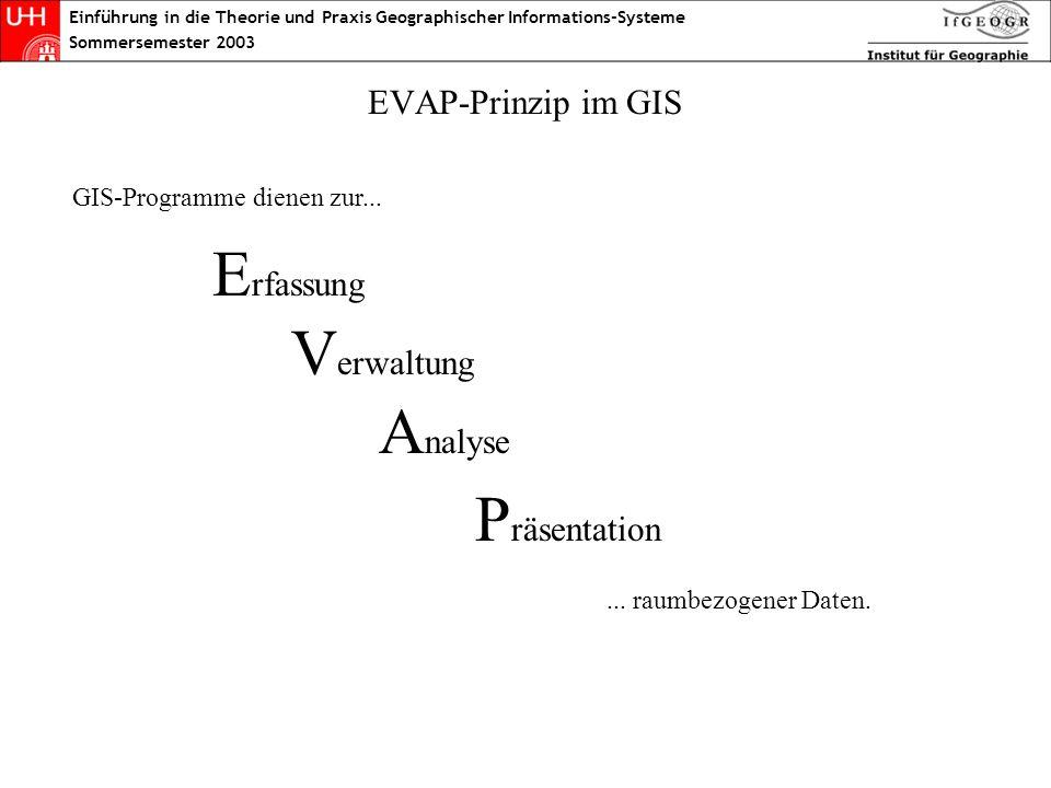 Einführung in die Theorie und Praxis Geographischer Informations-Systeme Sommersemester 2003 EVAP-Prinzip im GIS... raumbezogener Daten. E rfassung V