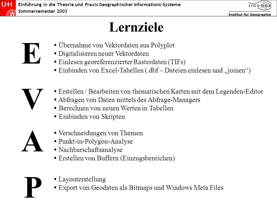 Einführung in die Theorie und Praxis Geographischer Informations-Systeme Sommersemester 2003 Lernziele E V A P Übernahme von Vektordaten aus Polyplot