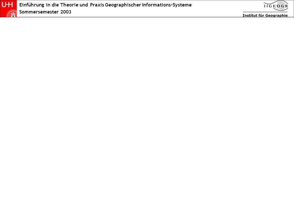 Einführung in die Theorie und Praxis Geographischer Informations-Systeme Sommersemester 2003 Titel