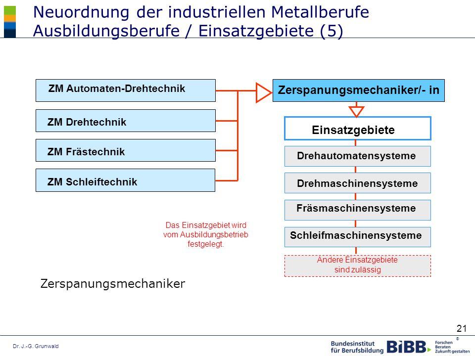 Dr. J.-G. Grunwald ® 21 Neuordnung der industriellen Metallberufe Ausbildungsberufe / Einsatzgebiete (5) Zerspanungsmechaniker ZM Automaten-Drehtechni