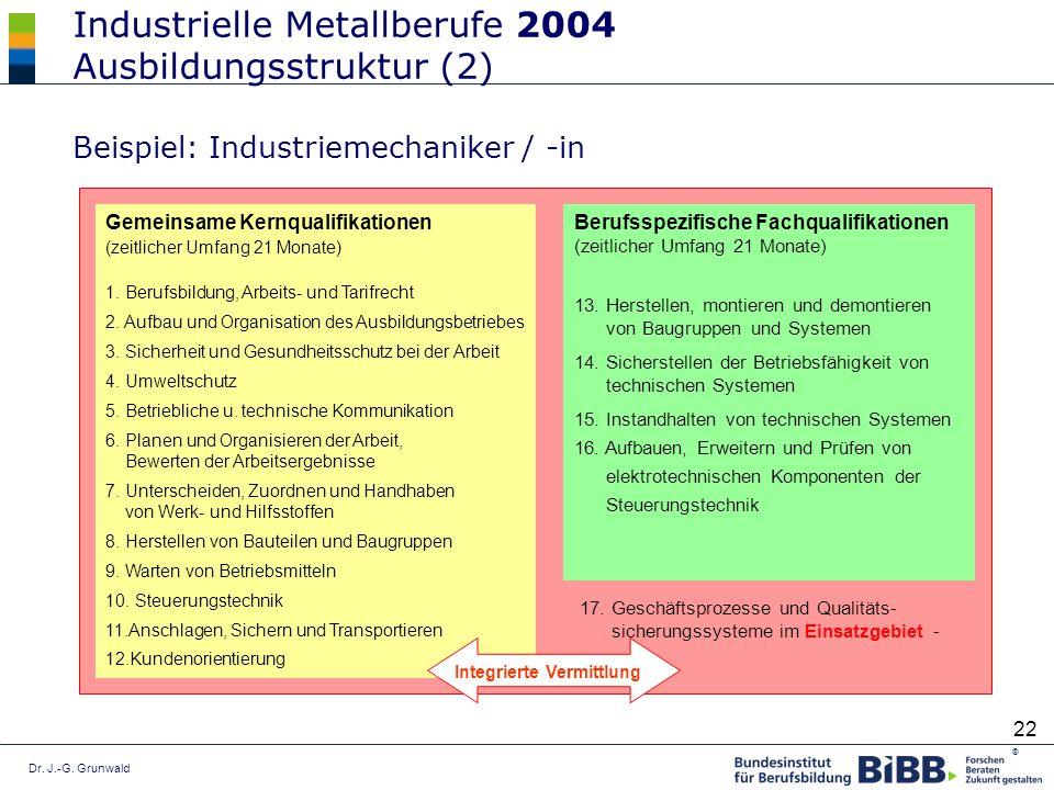 Dr. J.-G. Grunwald ® 22 Industrielle Metallberufe 2004 Ausbildungsstruktur (2) Beispiel: Industriemechaniker / -in 1. Berufsbildung, Arbeits- und Tari