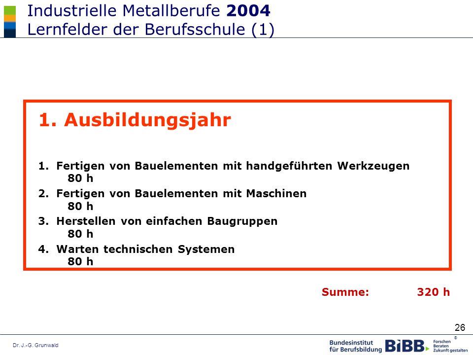Dr. J.-G. Grunwald ® 26 Industrielle Metallberufe 2004 Lernfelder der Berufsschule (1) 1. Ausbildungsjahr 1. Fertigen von Bauelementen mit handgeführt