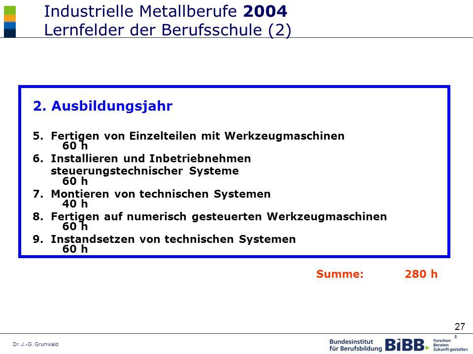 Dr. J.-G. Grunwald ® 27 Industrielle Metallberufe 2004 Lernfelder der Berufsschule (2) 2. Ausbildungsjahr 5. Fertigen von Einzelteilen mit Werkzeugmas