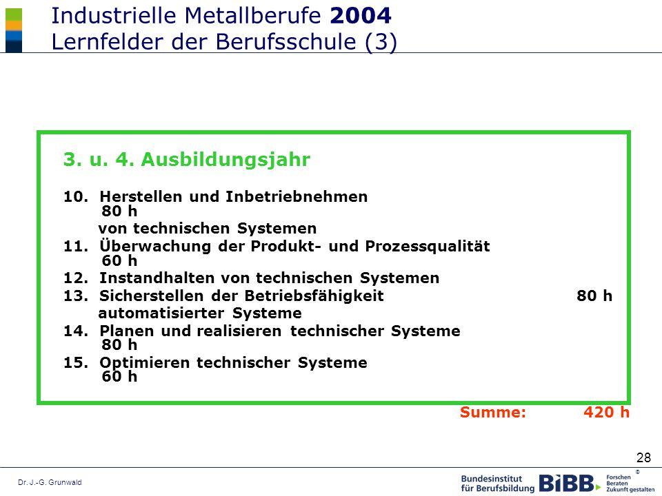 Dr. J.-G. Grunwald ® 28 Industrielle Metallberufe 2004 Lernfelder der Berufsschule (3) 3. u. 4. Ausbildungsjahr 10. Herstellen und Inbetriebnehmen 80