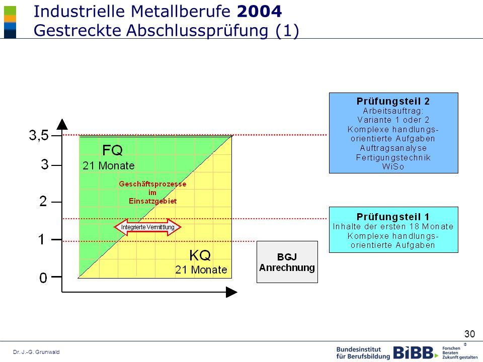 Dr. J.-G. Grunwald ® 30 Industrielle Metallberufe 2004 Gestreckte Abschlussprüfung (1)