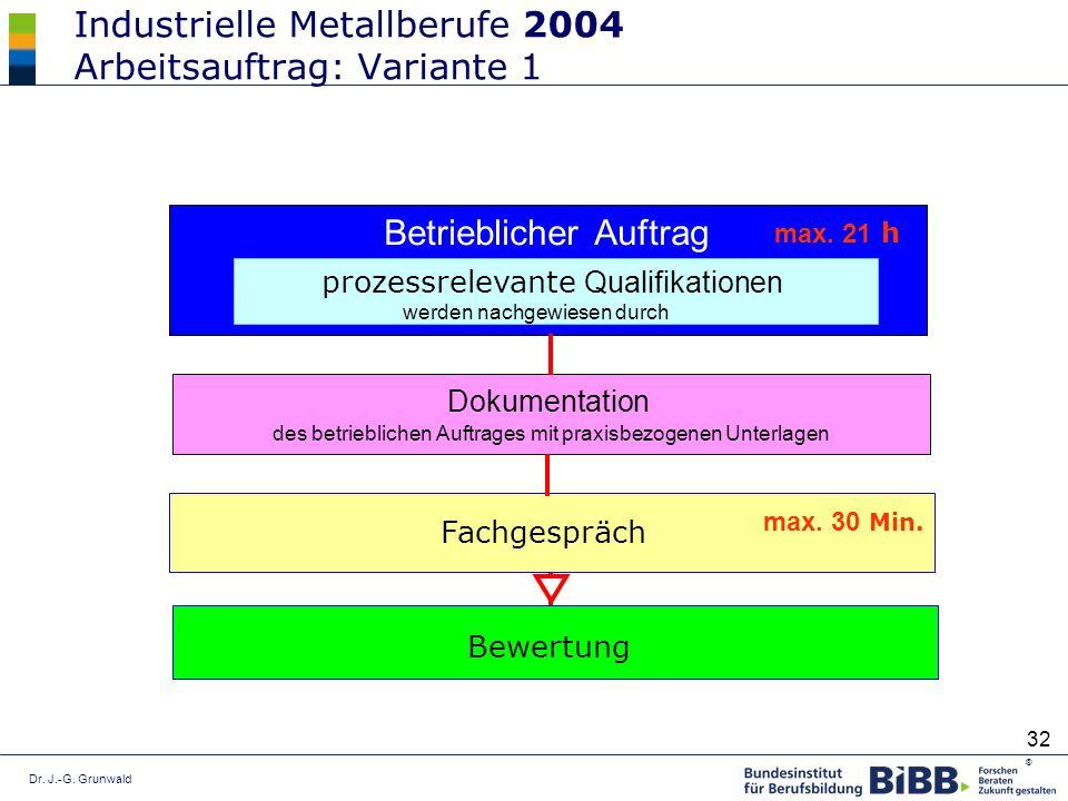 Dr. J.-G. Grunwald ® 32 Industrielle Metallberufe 2004 Arbeitsauftrag: Variante 1 Betrieblicher Auftrag max. 21 h Bewertung prozessrelevante Qualifika