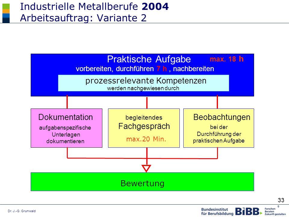 Dr. J.-G. Grunwald ® 33 Industrielle Metallberufe 2004 Arbeitsauftrag: Variante 2 Praktische Aufgabe vorbereiten, durchführen 7 h, nachbereiten max. 1