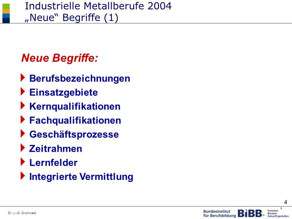 Dr. J.-G. Grunwald ® 4 Industrielle Metallberufe 2004 Neue Begriffe (1) Berufsbezeichnungen Einsatzgebiete Kernqualifikationen Fachqualifikationen Ges