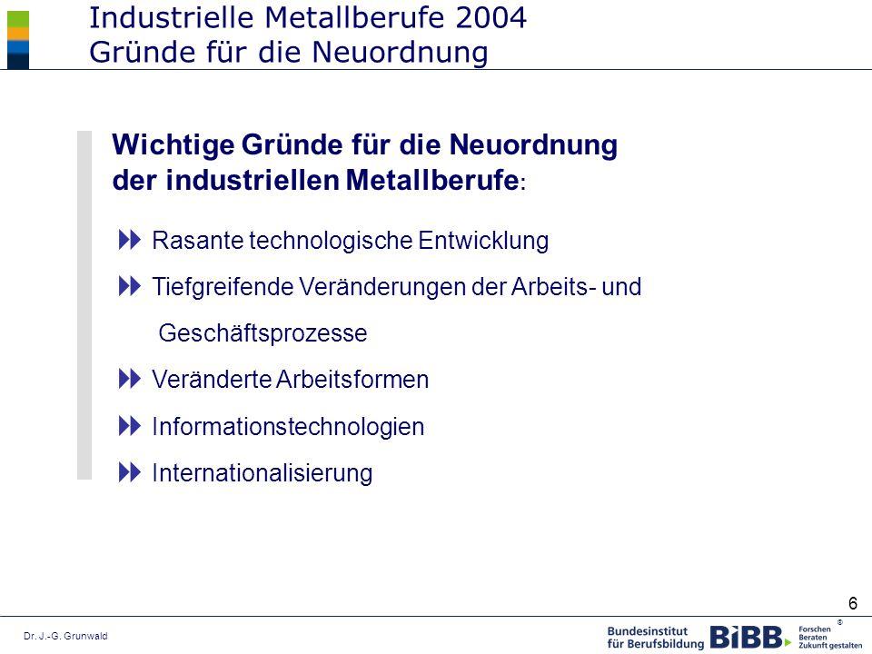 Dr. J.-G. Grunwald ® 6 Wichtige Gründe für die Neuordnung der industriellen Metallberufe : Rasante technologische Entwicklung Tiefgreifende Veränderun
