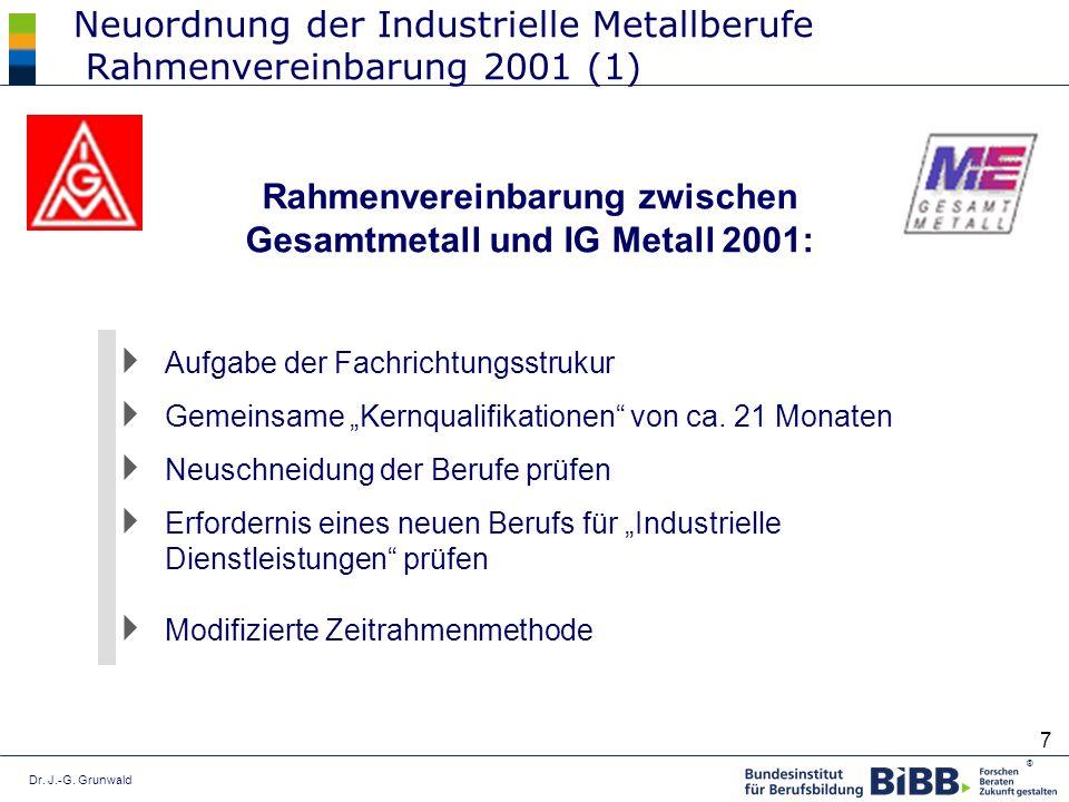 Dr. J.-G. Grunwald ® 7 Neuordnung der Industrielle Metallberufe Rahmenvereinbarung 2001 (1) Aufgabe der Fachrichtungsstrukur Gemeinsame Kernqualifikat