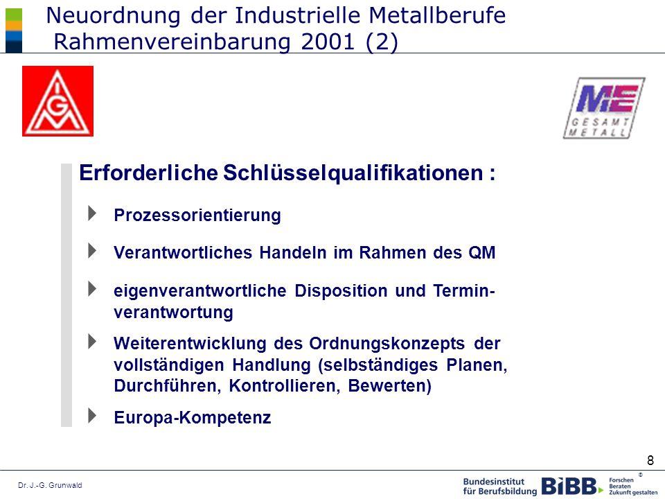 Dr. J.-G. Grunwald ® 8 Neuordnung der Industrielle Metallberufe Rahmenvereinbarung 2001 (2) Erforderliche Schlüsselqualifikationen : Prozessorientieru