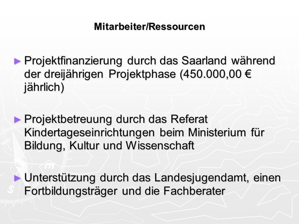 Mitarbeiter/Ressourcen Projektfinanzierung durch das Saarland während der dreijährigen Projektphase (450.000,00 jährlich) Projektfinanzierung durch da