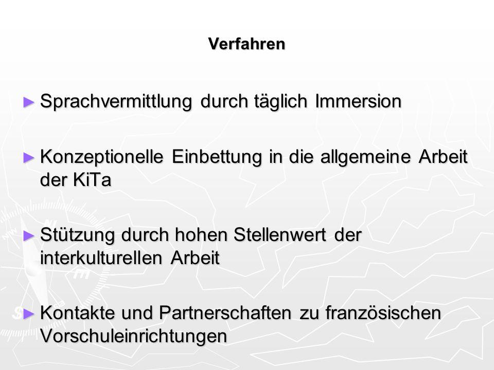 Verfahren Sprachvermittlung durch täglich Immersion Sprachvermittlung durch täglich Immersion Konzeptionelle Einbettung in die allgemeine Arbeit der KiTa Konzeptionelle Einbettung in die allgemeine Arbeit der KiTa Stützung durch hohen Stellenwert der interkulturellen Arbeit Stützung durch hohen Stellenwert der interkulturellen Arbeit Kontakte und Partnerschaften zu französischen Vorschuleinrichtungen Kontakte und Partnerschaften zu französischen Vorschuleinrichtungen