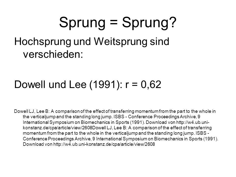 Sprung = Sprung? Hochsprung und Weitsprung sind verschieden: Dowell und Lee (1991): r = 0,62 Dowell LJ, Lee B: A comparison of the effect of transferr