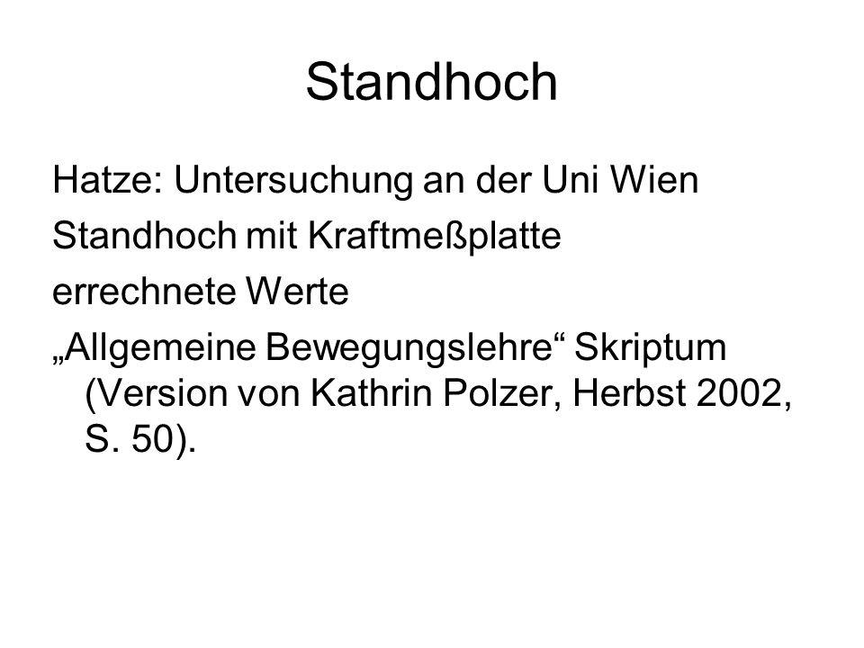 Standhoch Hatze: Untersuchung an der Uni Wien Standhoch mit Kraftmeßplatte errechnete Werte Allgemeine Bewegungslehre Skriptum (Version von Kathrin Po