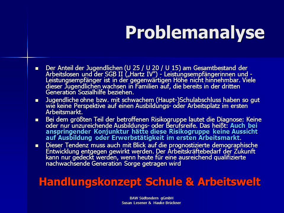 BAW Südtondern gGmbH Susan Lesener & Hauke Brückner Ausganglage Bundesweit sind 13,1 % aller Arbeitslosen unter 25 Jahre alt (0,57 Mio.); eine große Z