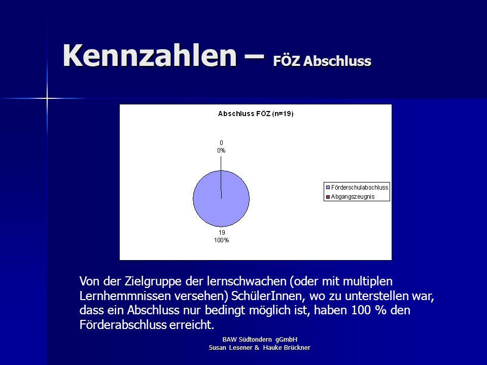 BAW Südtondern gGmbH Susan Lesener & Hauke Brückner Kennzahlen - FLEX Die Vermittlungsquote FLEX gesamt auf den ersten Ausbildungsmarkt beträgt 40%, z
