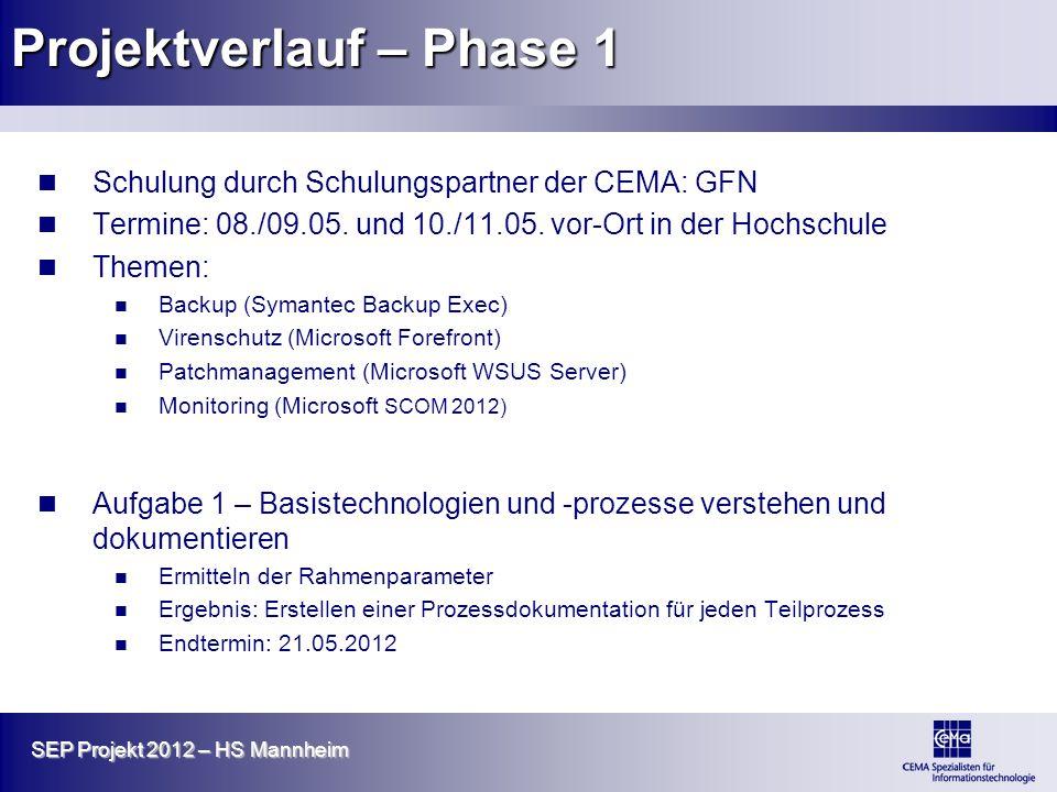 SEP Projekt 2012 – HS Mannheim Projektverlauf – Phase 1 Schulung durch Schulungspartner der CEMA: GFN Termine: 08./09.05. und 10./11.05. vor-Ort in de