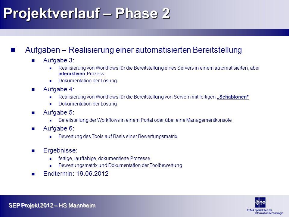 SEP Projekt 2012 – HS Mannheim Projektverlauf – Phase 2 Aufgaben – Realisierung einer automatisierten Bereitstellung Aufgabe 3: Realisierung von Workf